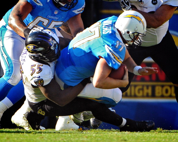 Chargers Fail to Finish; Allow Ravens to Rally in Baltimore 16-…